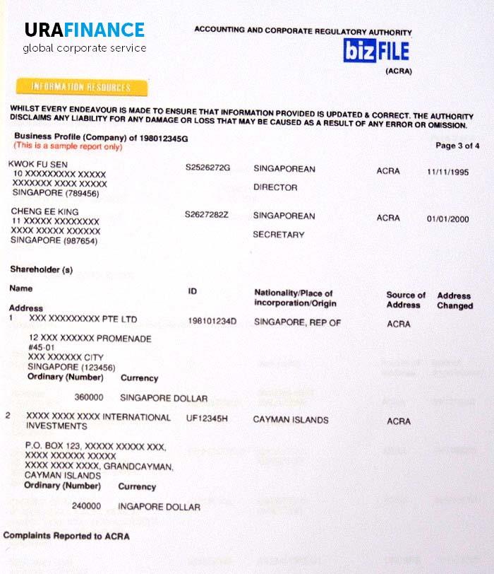 Открытие фирмы образцы документов идеи бизнеса для сибири